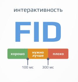 Что такое FID
