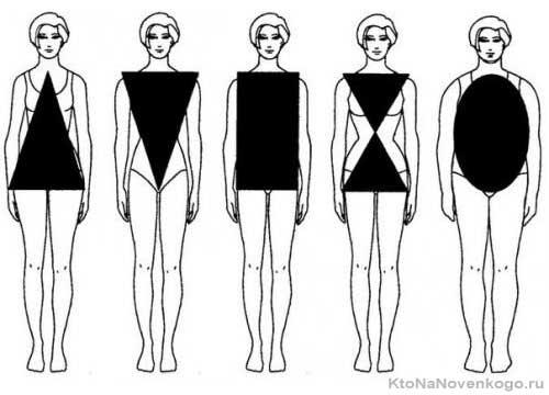 Форма девушек