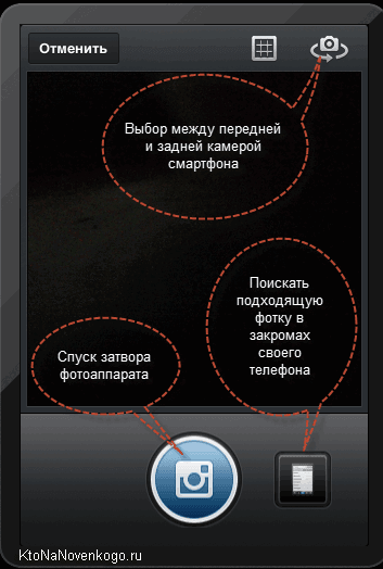 Что означают кнопки управления в Instagram