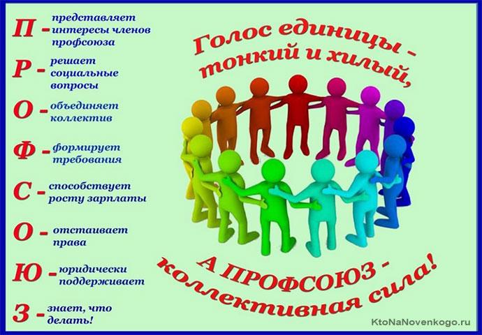 Функции профсоюза