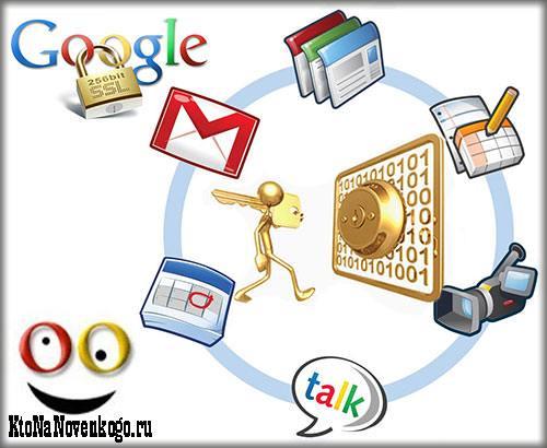 Гугл аккаунт