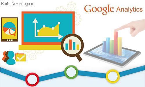 Коллаж из логотипов Гугл аналитикса