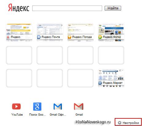Расширение настраивает визуальные закладки на стартовой странице браузера