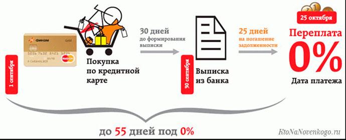 Платеж