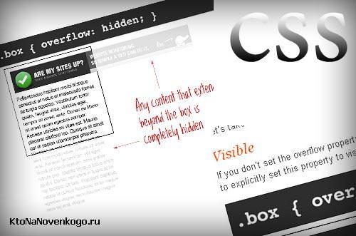 Коллаж на тему CSS