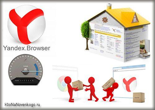 Коллаж из логотипов Яндекс Браузера