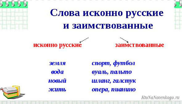 Исконно русские