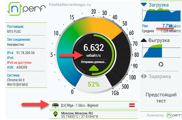 Измерение скорости канала в мегабайтах
