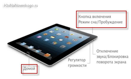 Это кнопки для создания скриншота в iPad
