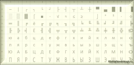 Пример кодировки русского языка KOI8-R