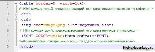 Директивы комментариев и Doctype в Html коде, а так же понятие блочных и строчных элементов (тэгов), создание, продвижение и заработок на сайте