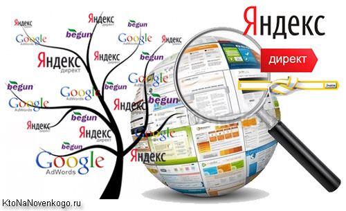 Контекстная реклама для интернет магазина бесплатные объявления на яндекс директ