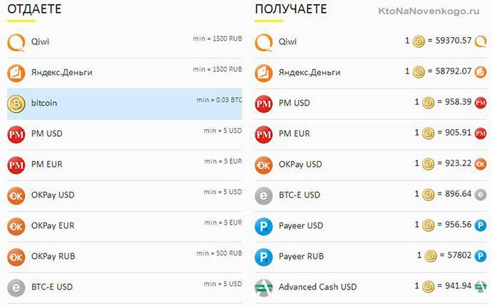 курс обмен биткоинов на разные валюты в WW-pay