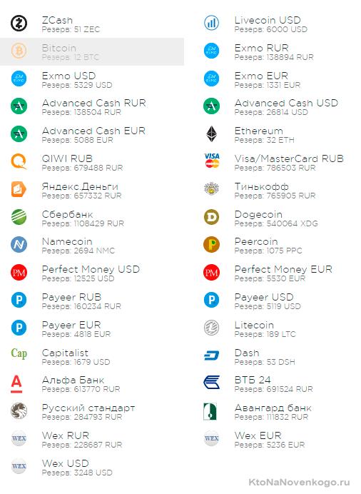 курс обмен биткоинов на разные валюты в ProstoCash