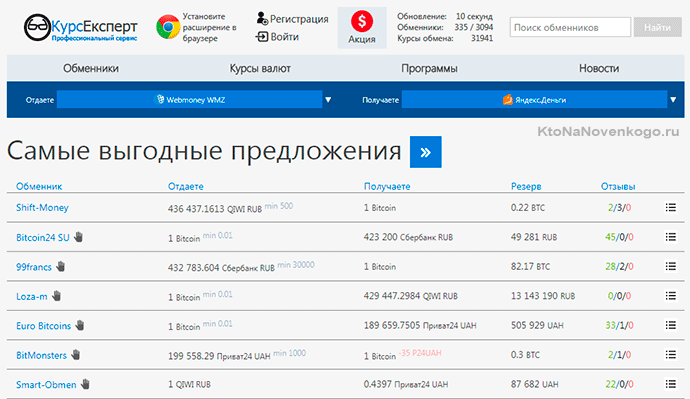 Сервис мониторинга обменников КурсЕксперт