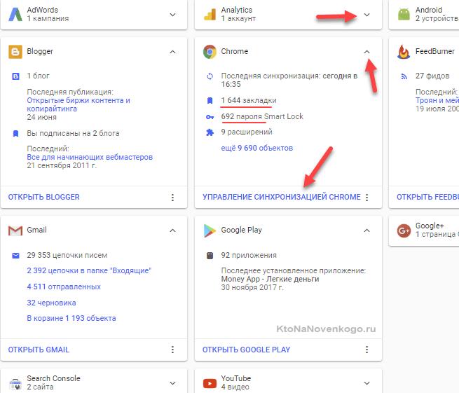 Личный кабинет в настройках Google Account
