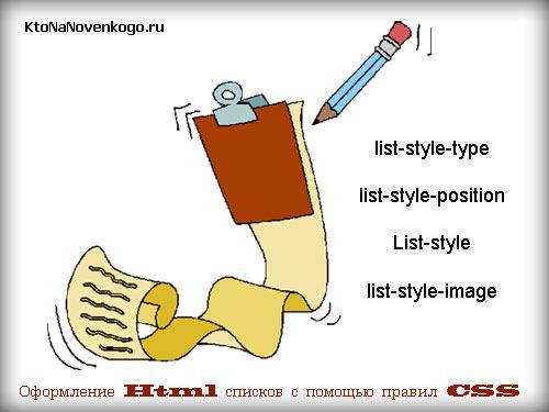 Как использовать List style в CSS