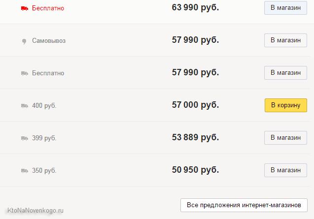 В корзину. Заказать товар на Яндекс Маркете.