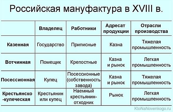 Российская мануфактура