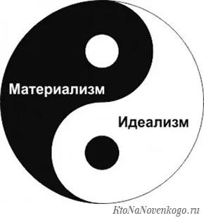 Идеализм