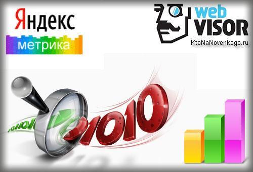 Яндекс метрика - счетчик, личный кабинет, цели и Вебвизор