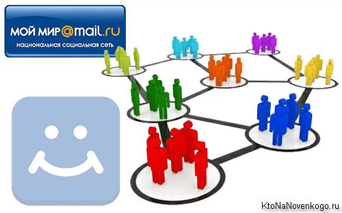 Коллаж из логотипов социальной сети Мой Мир