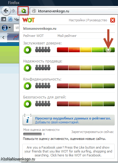 Расширение WOT - позволяет оценить уровень доверия пользователей к открытому в браузере сайту
