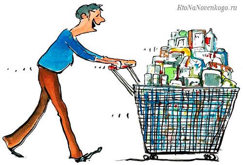 Что такое потребление