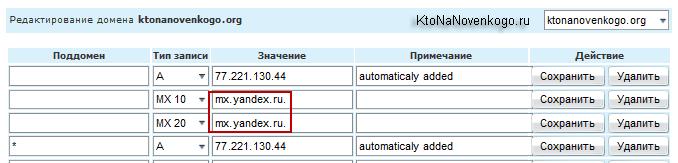 Mx запись Яндекса mx.yandex.ru для вашего домена