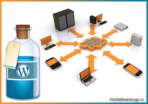 Высокая нагрузка создаваемая WordPress-блогом на сервер