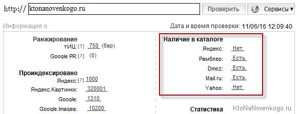 Наличие сайта в каталогах в Site-Auditor