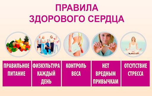 Рекомендации по поддержанию сердца в здоровом состоянии