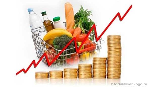 Непредвиденная инфляция