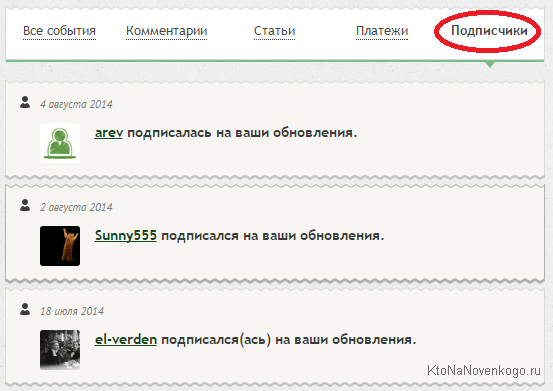 Новостная лента сайта Как просто