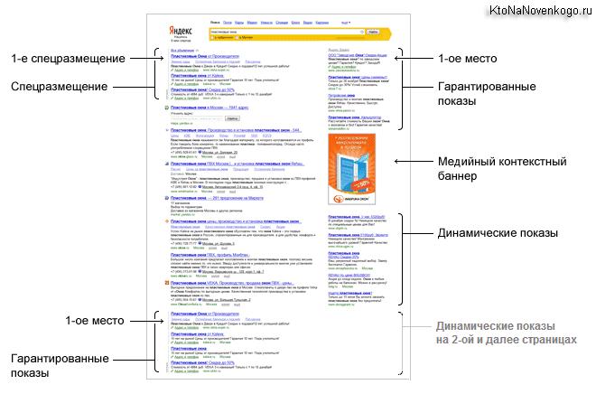 Как проверить яндекс директ рекламу