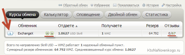 Ищем надежный обменник валют с пмоощью BestChange.ru