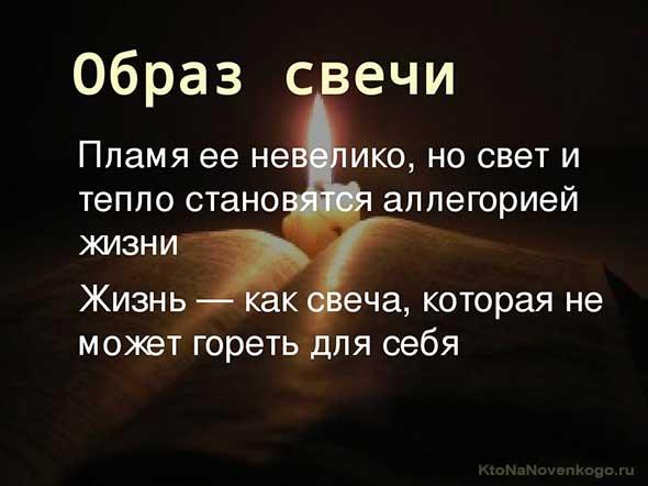 Образ свечи