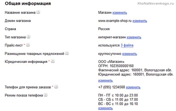общая информация в личном кабинете Yandex Market