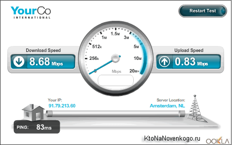 Ookla Speedtest — очень
