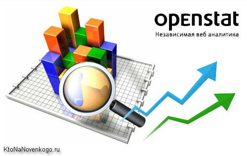 OpenStat