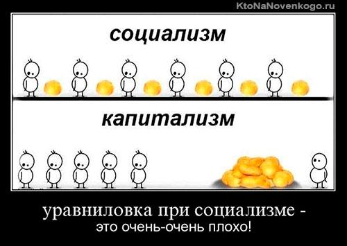Определение социализма