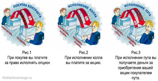 Покупка и исполнение