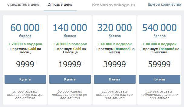 оптовые цены в VkMix