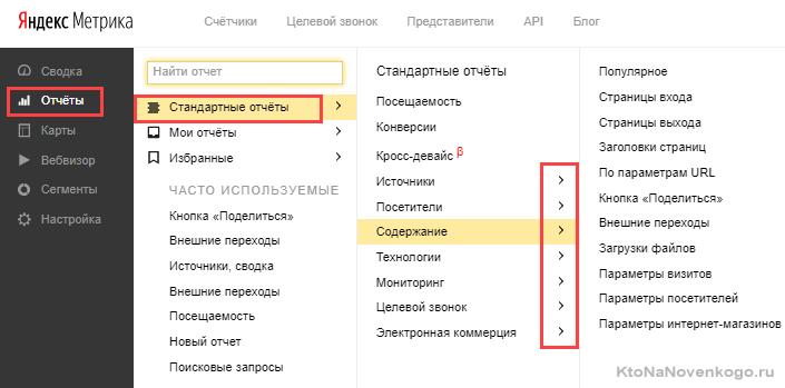 Отчеты в Яндекс.Метрике