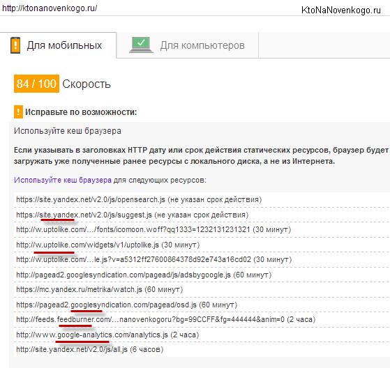 Оценка скорости загрузки сайта в Page Speed