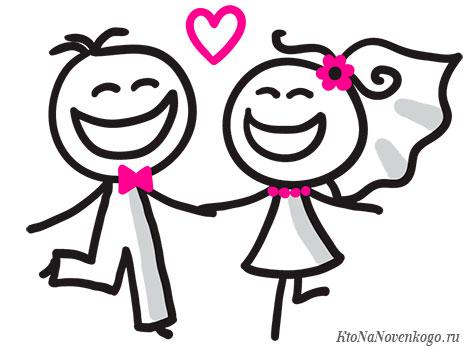 Что такое брак, как его заключают и расторгают