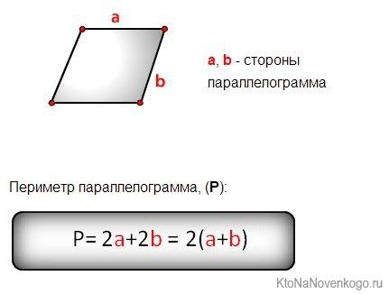 Формула периметра