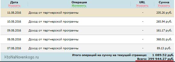Монетизация сайта в гогетлинксе