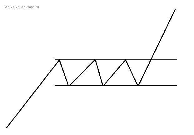 паттерн - прямоугольник