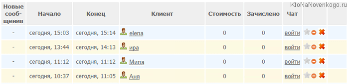 Ваша переписка на сайте LiveExpert.ru